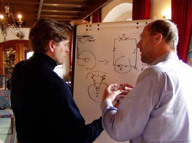 Soeren Brier, Wolfgang Hofkirchner, Fuschl Conversation 2004, IFSR Newsletter 2004 Vol. 22 No. 1 October