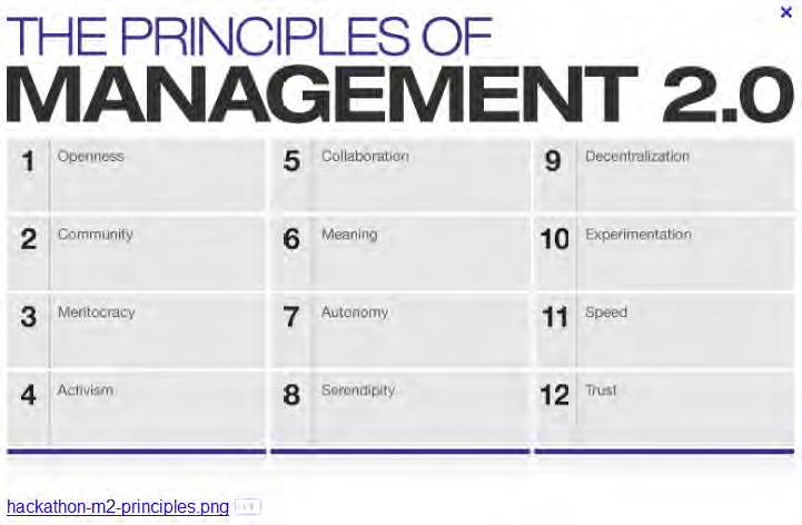 Figure 8 - The Principles of Management 2.0 – hackathon m2 principles, IFSR Conversations 2012