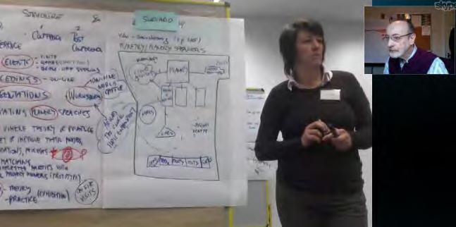 Team 3 at Work. IFSR Conversations 2012