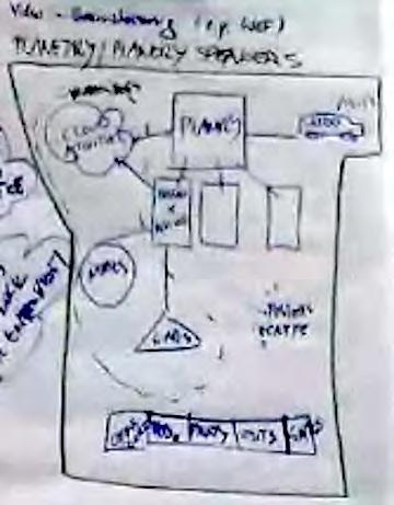 Team 3 diagram 3. IFSR Conversations 2012