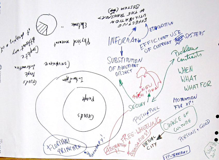 A horizontal flipchart of Team 4, upside down, Team 4: Towards Integrative Systems Engineering: A Case Study Derived From Movement Of People, Goods And Information, Proceedings of the IFSR Conversations 2010, Pernegg, Austria